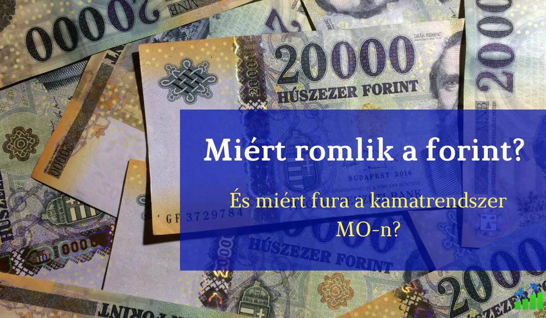 Miért gyengül a forint és miért furcsa a kamatrendszer Magyarországon?