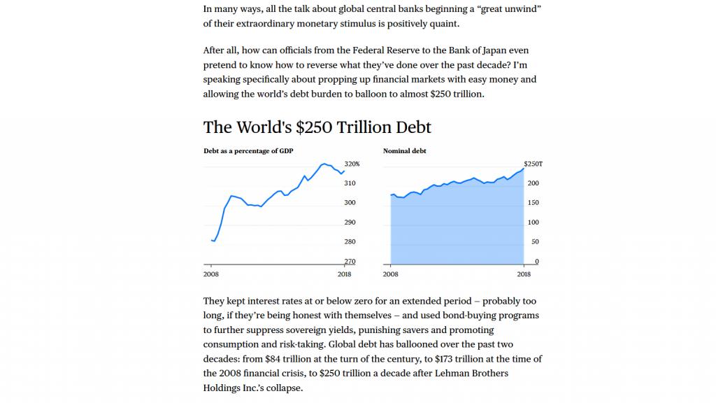 250 ezer millárd dollár adósság pénzügyi fitnesz2