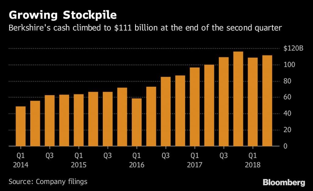 Buffett pénz pénzügyi fitnesz