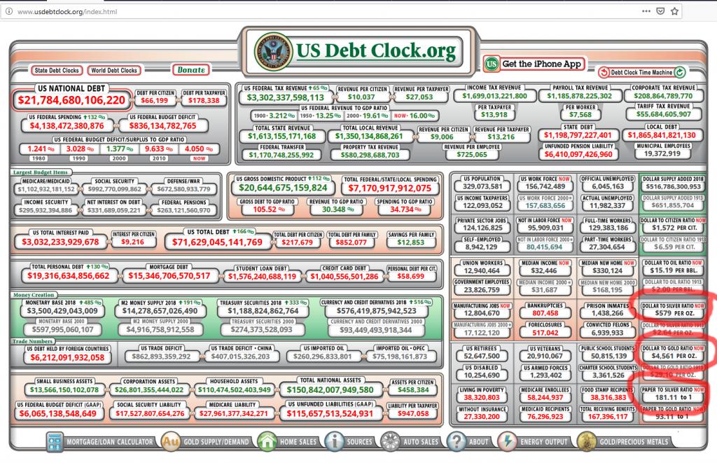 ezüst us debt clock pénzügyi fitnesz