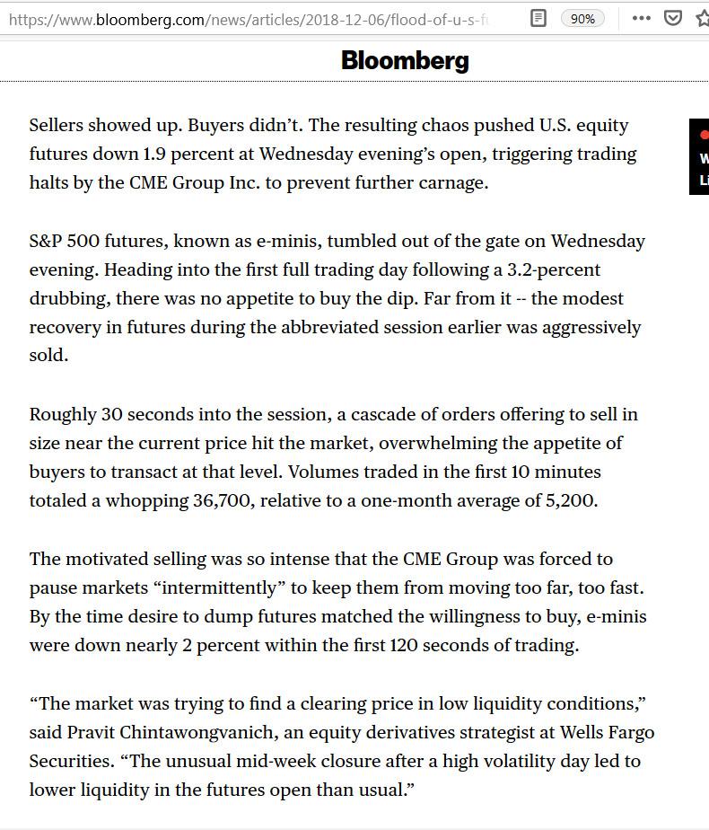 CME leállított kereskedés likviditás pénzügyi fitnesz 2