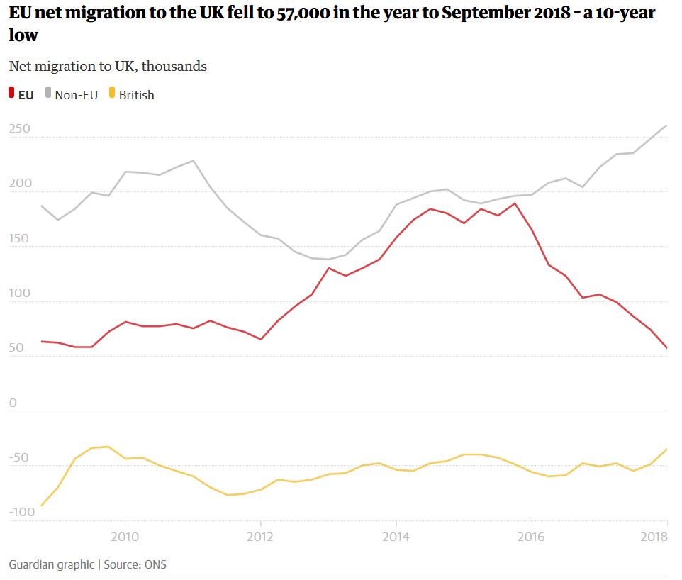 migráció angliába 2 pénzügyi fitnesz